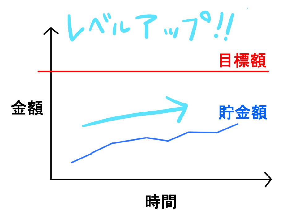 f:id:fuyuko1029:20210316214818p:plain
