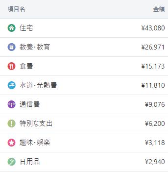 f:id:fuyuko1029:20210321150904p:plain