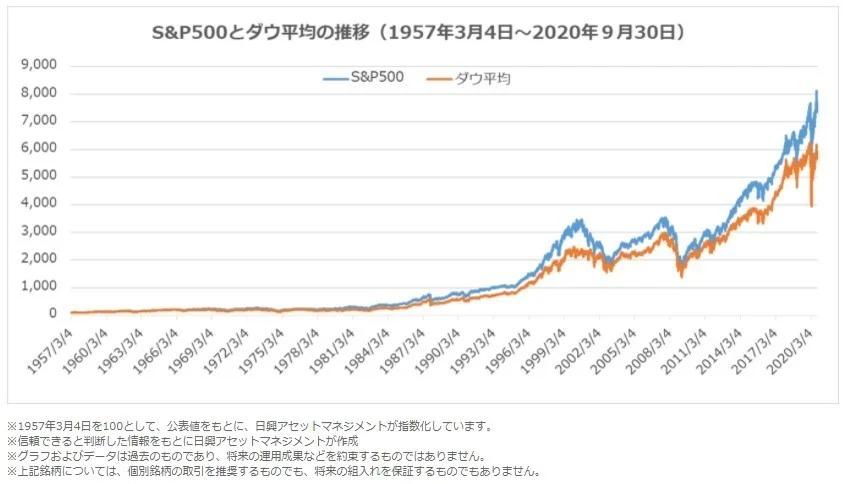 f:id:fuyuko1029:20210323201718p:plain