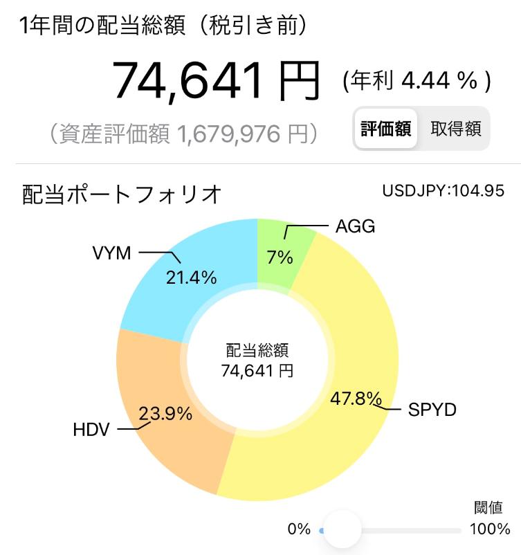 f:id:fuyuko1029:20210323214430p:plain