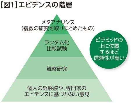 f:id:fuyuko1029:20210324183106p:plain