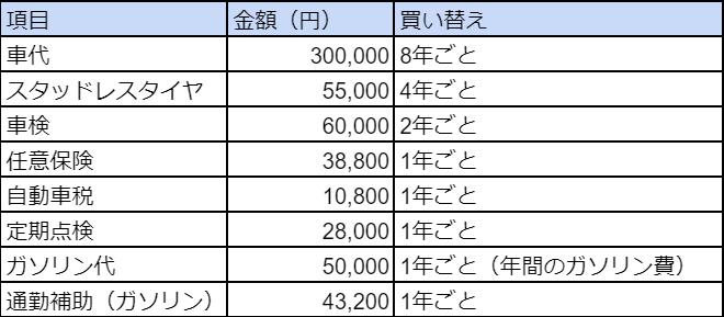 f:id:fuyuko1029:20210327175627p:plain