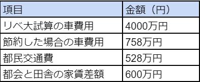 f:id:fuyuko1029:20210327191316p:plain