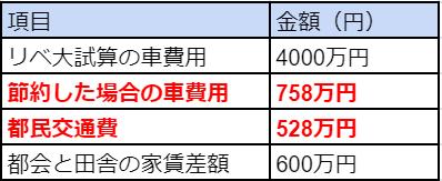 f:id:fuyuko1029:20210327191402p:plain