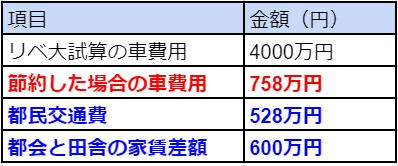 f:id:fuyuko1029:20210327191456p:plain