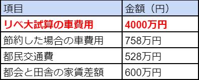 f:id:fuyuko1029:20210327191730p:plain