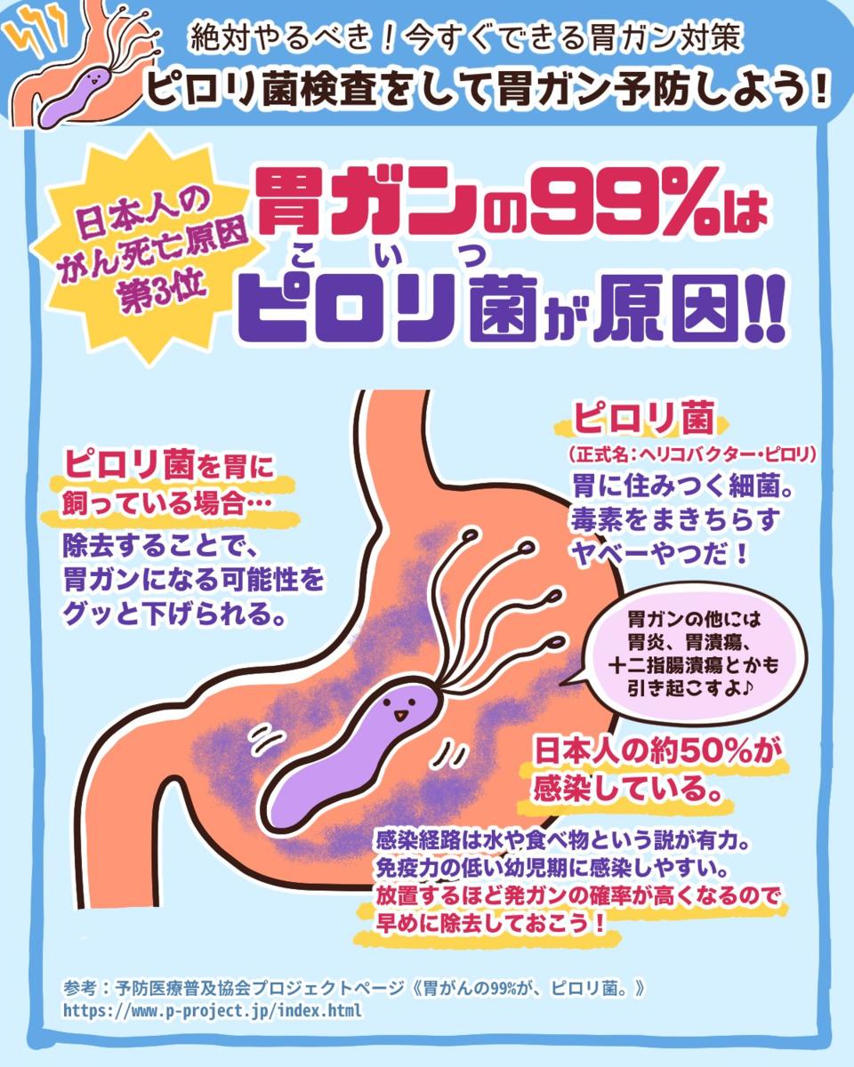 f:id:fuyuko1029:20210329184434p:plain