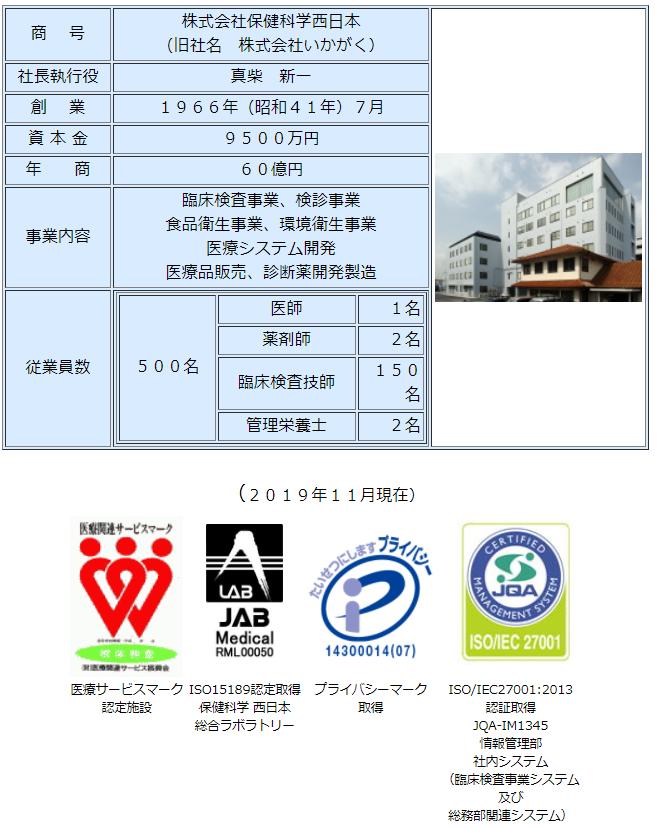 f:id:fuyuko1029:20210329210652p:plain