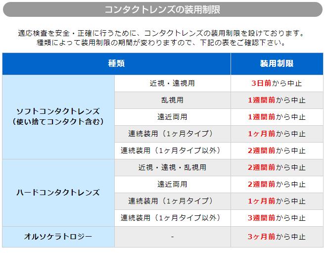 f:id:fuyuko1029:20210331150359p:plain