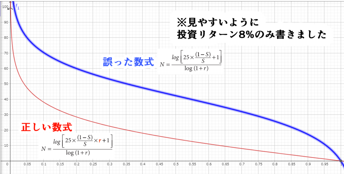 f:id:fuyuko1029:20210403001906p:plain