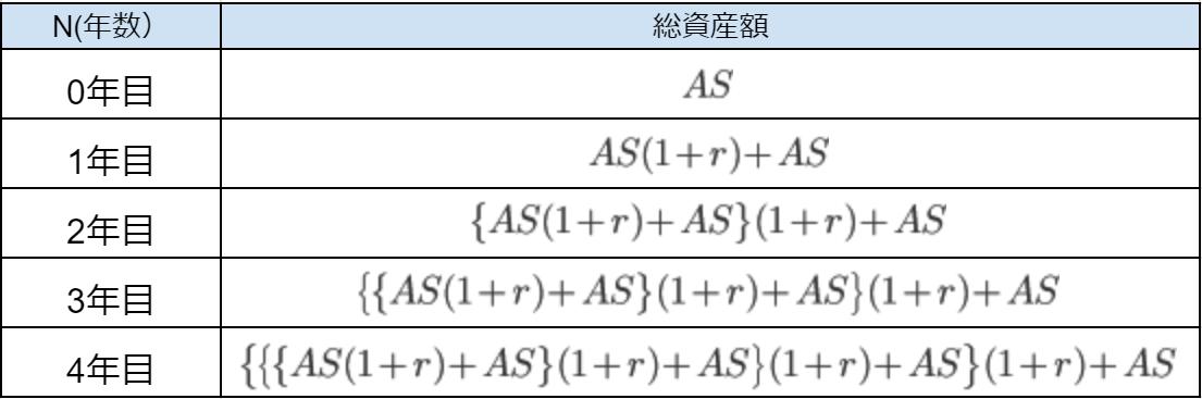 f:id:fuyuko1029:20210403012222p:plain