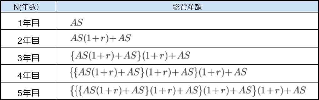 f:id:fuyuko1029:20210403024252p:plain