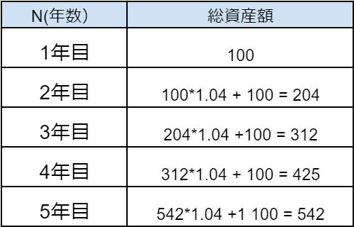 f:id:fuyuko1029:20210403024327p:plain