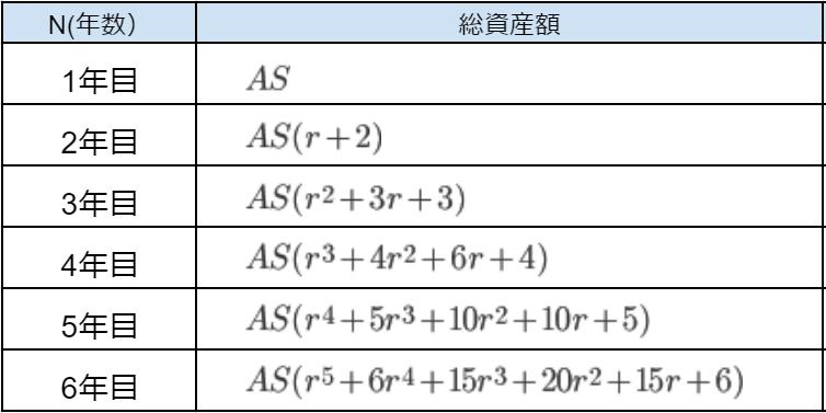 f:id:fuyuko1029:20210403024558p:plain