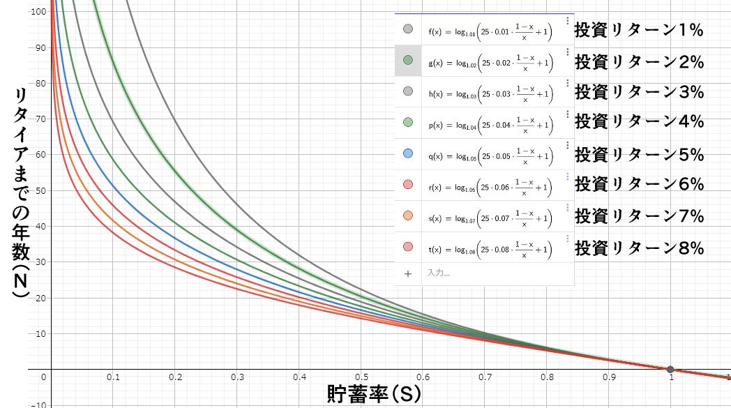 f:id:fuyuko1029:20210403040121p:plain