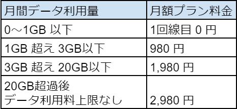f:id:fuyuko1029:20210408130444p:plain