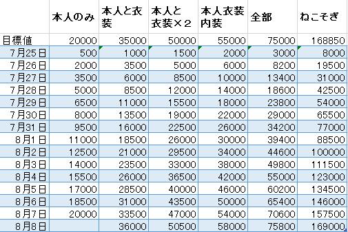 f:id:fuyushima:20180725224327p:plain