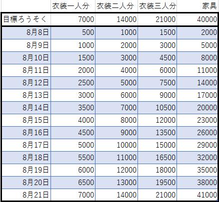 f:id:fuyushima:20180809092718p:plain
