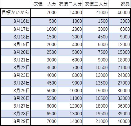 f:id:fuyushima:20180816221917p:plain