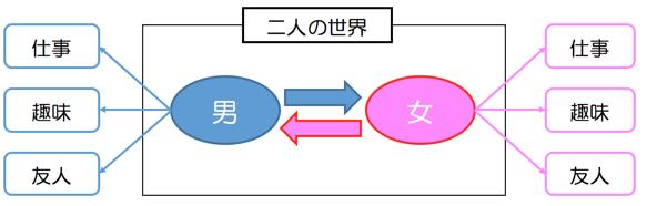 f:id:fuyuzaki:20170830171810p:plain