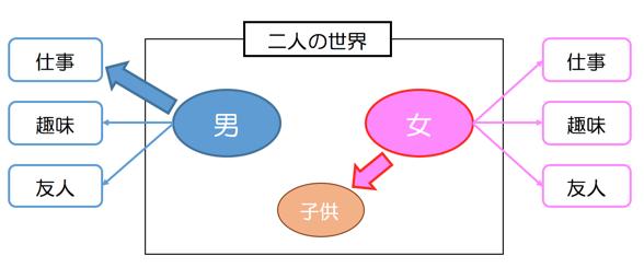 f:id:fuyuzaki:20170830172000p:plain