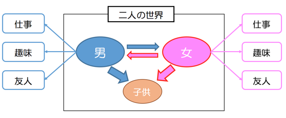 f:id:fuyuzaki:20170830172101p:plain