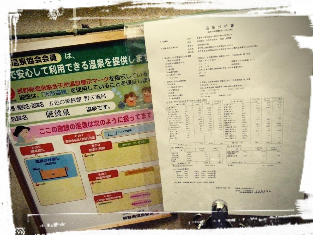 f:id:fuzuki-satuki:20200127001124j:plain