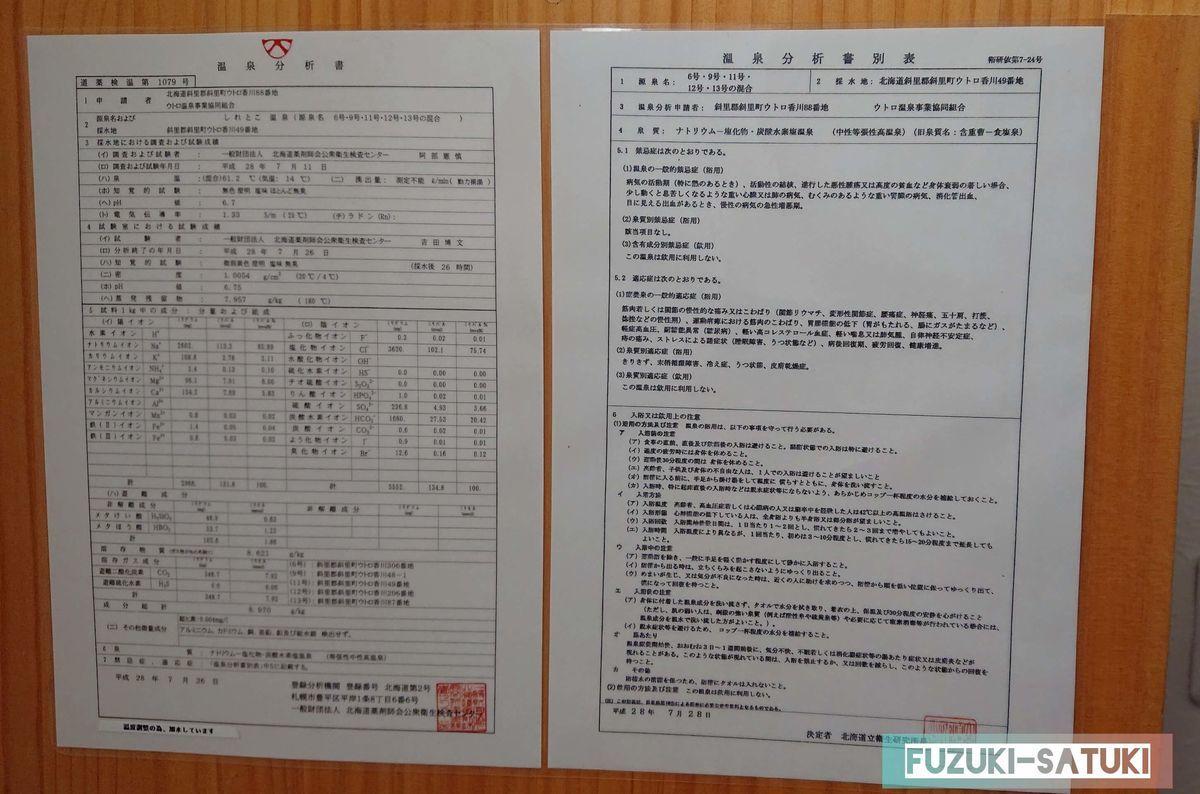 温泉分析書と別表の写真