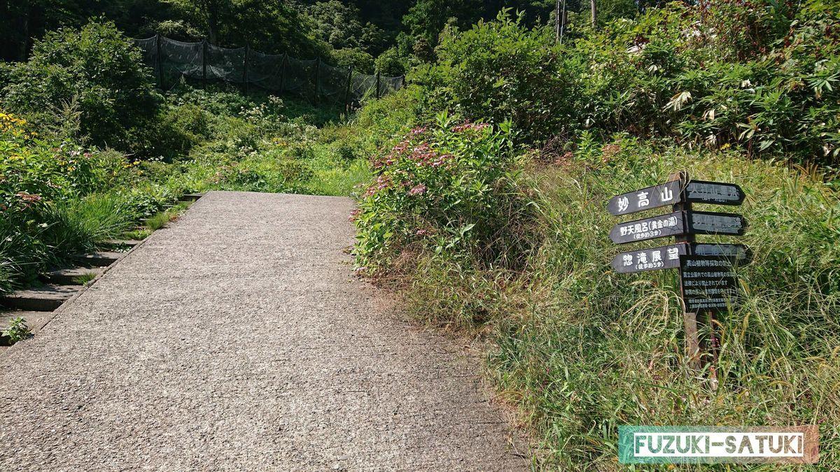 左側の道は妙高山、野天風呂(黄金の湯)、惣滝展望。右は白く塗りつぶされているが、火打山黒沢、妙仙橋惣滝、川原の湯と書いてある