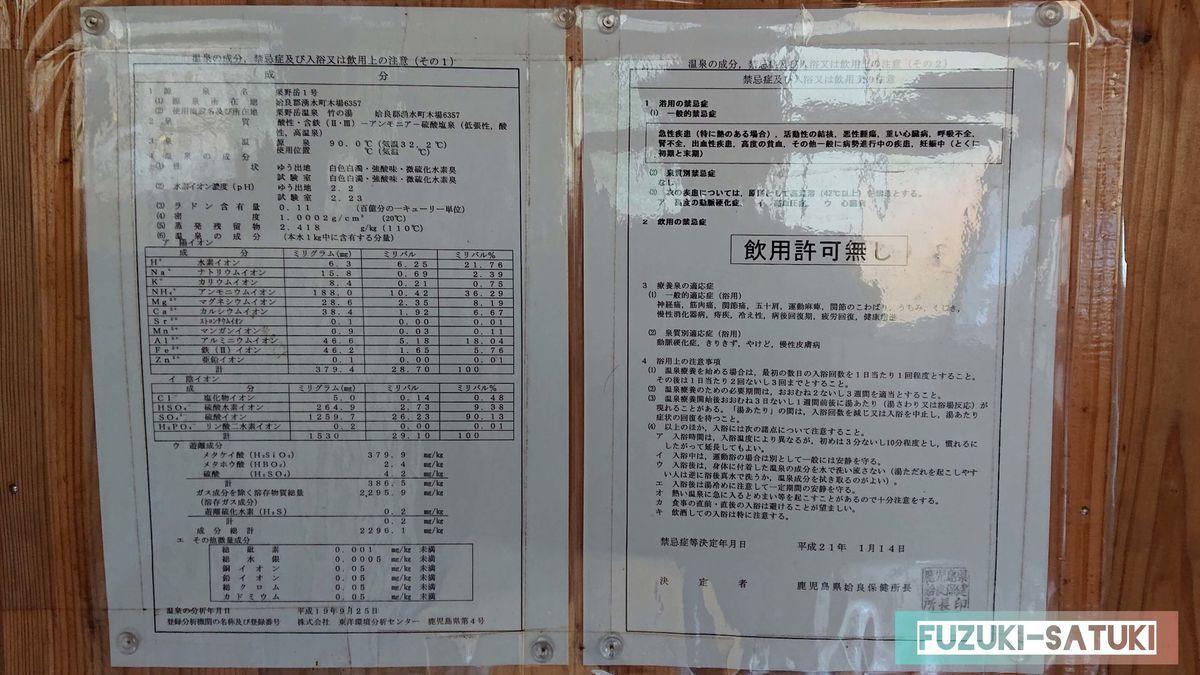 左:温泉分析書 右:禁忌症や注意等(竹の湯)酸性・含鉄(Ⅱ・Ⅲ)ーアンモニアー硫酸塩泉という珍しい泉質 飲泉不可
