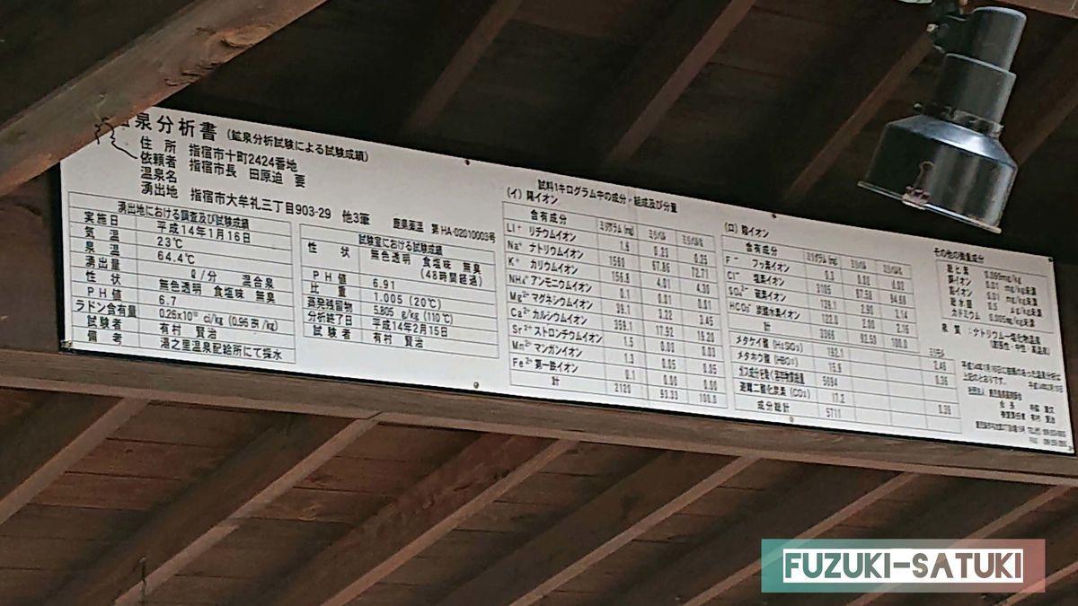 指宿駅前足湯の温泉分析書 泉質はナトリウムー塩化物温泉、泉温は64.4℃、pH=6.7などと表記されている。