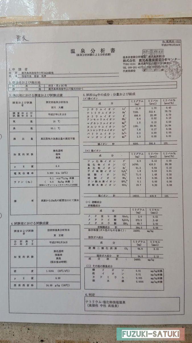 鹿児島県指宿市にある露天風呂『たまて箱温泉』の温泉分析書。無色透明、塩味、無臭。pH6.9、ナトリウムー塩化物強塩泉、源泉温度は93.1℃と表記されている。