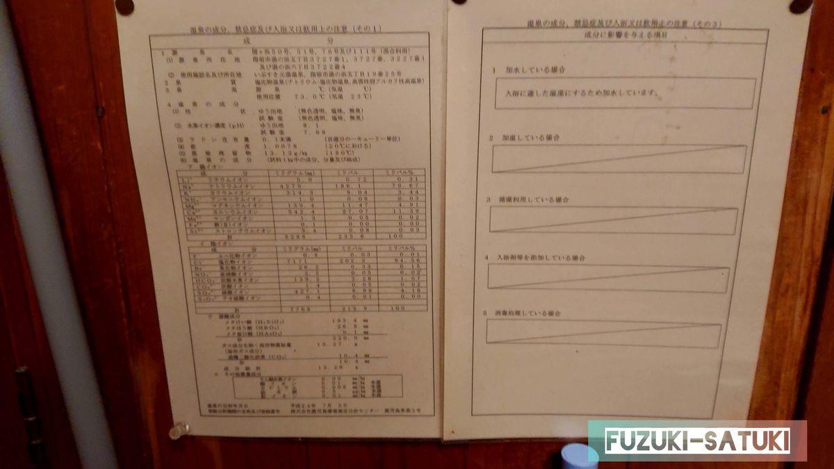 鹿児島県指宿市にあるいぶすき元湯温泉の温泉分析書。泉質は塩化物温泉、泉温が73℃と高い。メタけい酸が193.4㎎と豊富に含まれており、美肌の湯のよう。