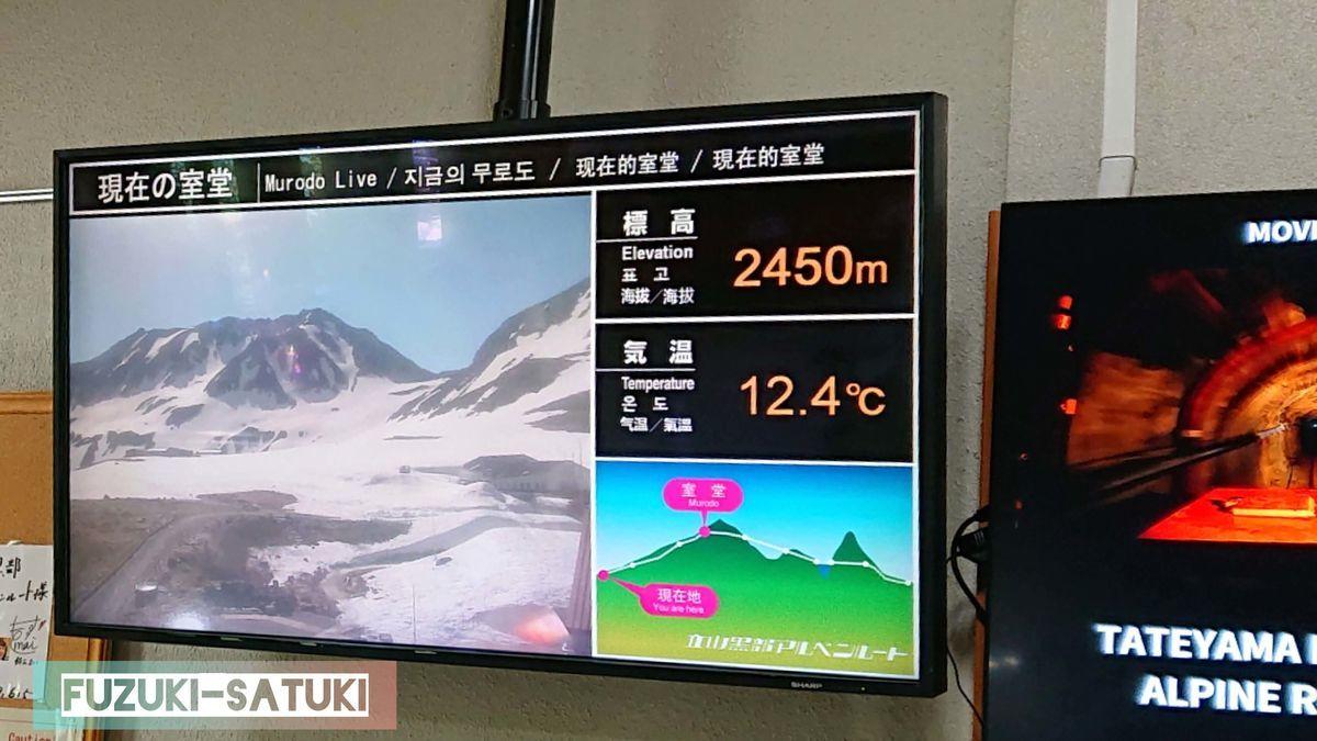 立山駅構内にて、その時の室堂の様子を確認することが出来るモニターがある。標高2450m、気温12.4℃と表示されている。6月現在、思っていたより高い気温で驚いている。