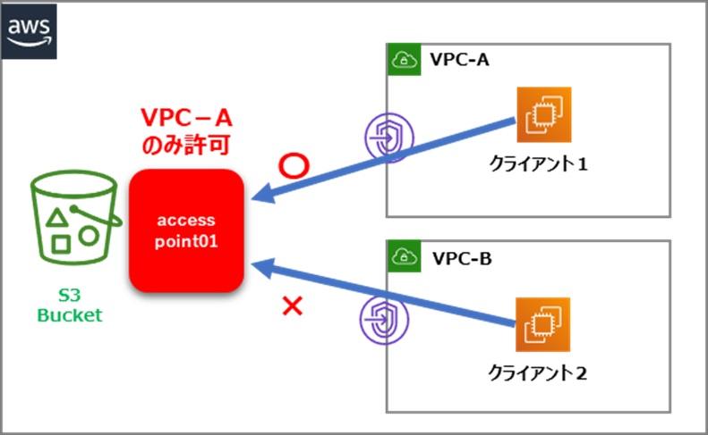 f:id:fv-nakagawa:20191214173351j:plain