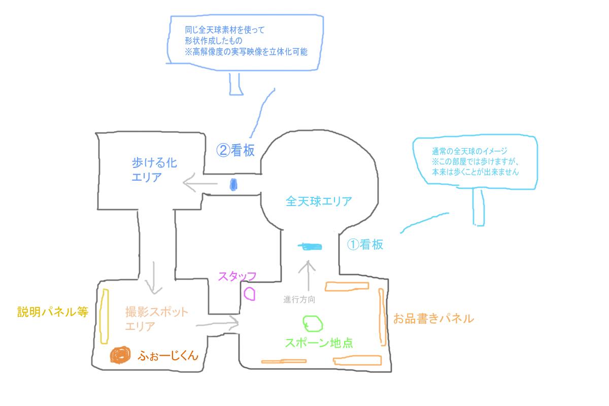 f:id:fv_ishii:20201216015919p:plain
