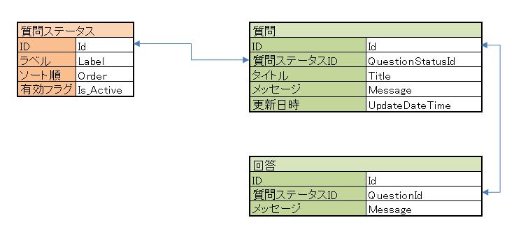 f:id:fv_yamazaki:20180903200322p:plain