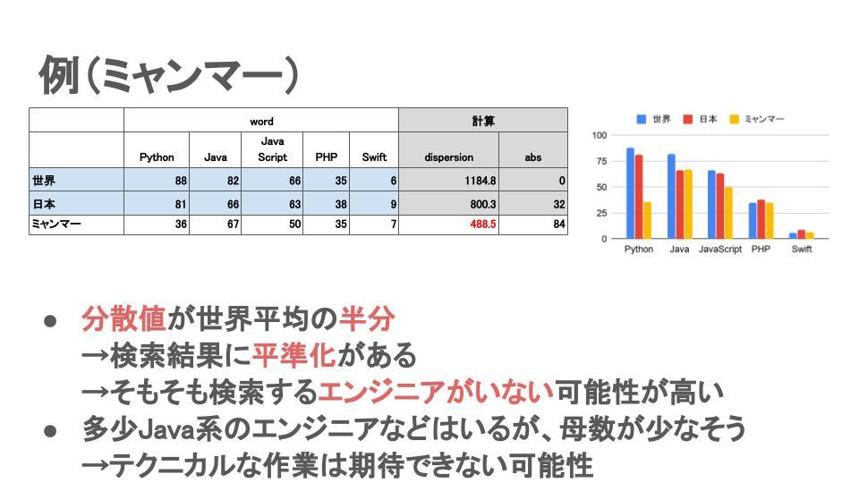 f:id:fv_yamazaki:20210211180247j:plain