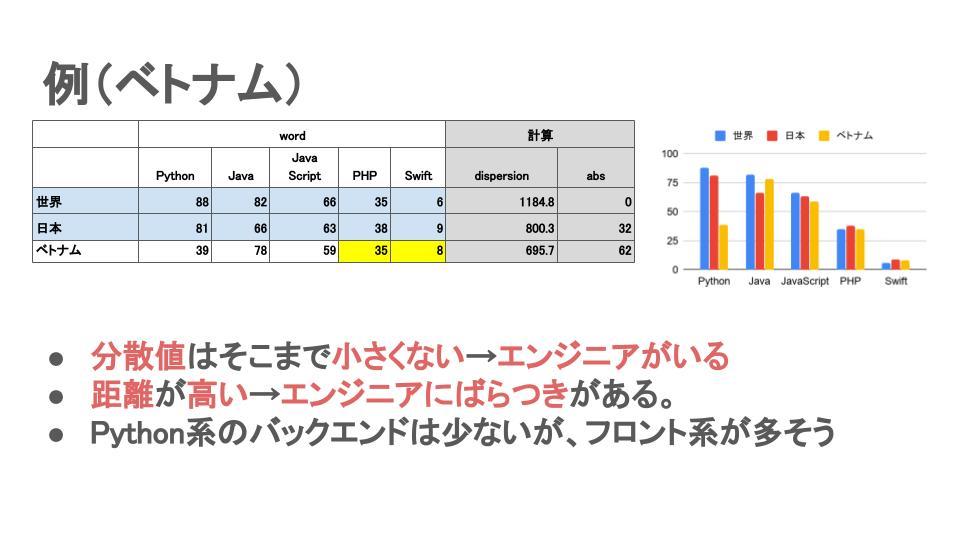 f:id:fv_yamazaki:20210211180252j:plain