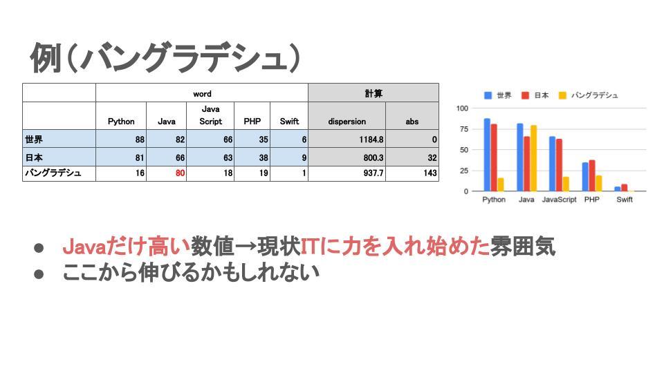 f:id:fv_yamazaki:20210211180259j:plain