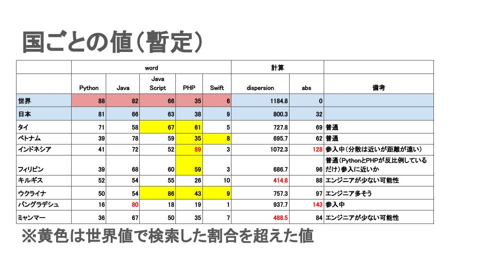 f:id:fv_yamazaki:20210212001737j:plain