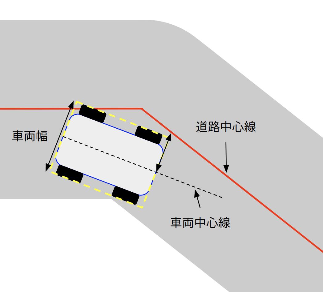 f:id:fwatanabe-t4:20210323154240p:plain