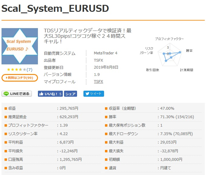 Scal_System_EURUSD