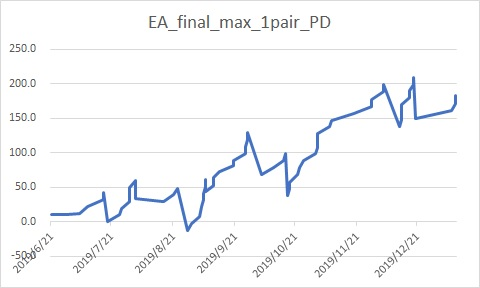 EA_final_max_1pair_PD