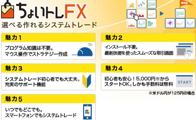 f:id:fx-business:20180829005631p:plain