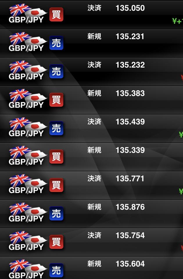 f:id:fx-jinsei:20201030052448j:plain