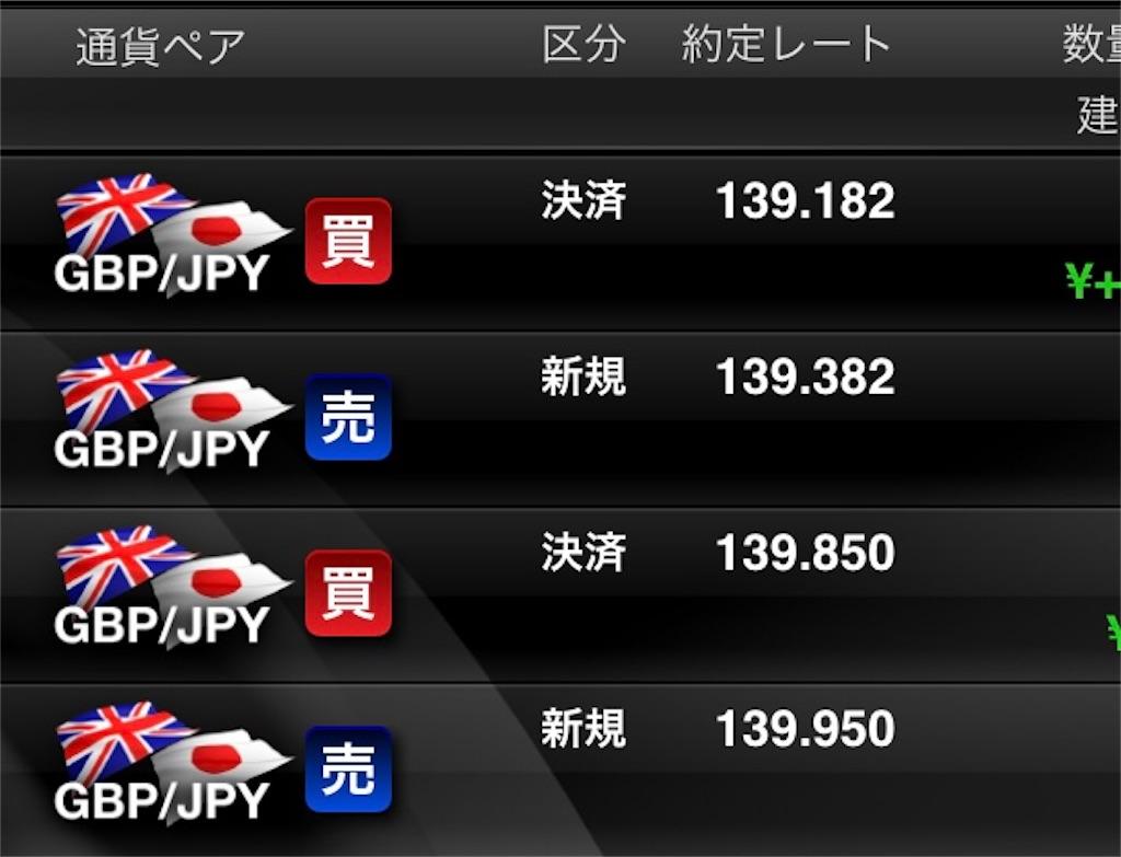 f:id:fx-jinsei:20201202224925j:plain