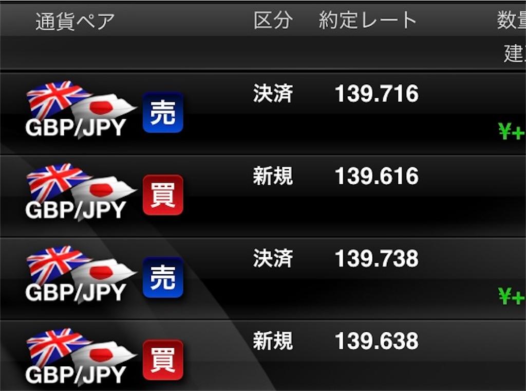 f:id:fx-jinsei:20201204200330j:plain