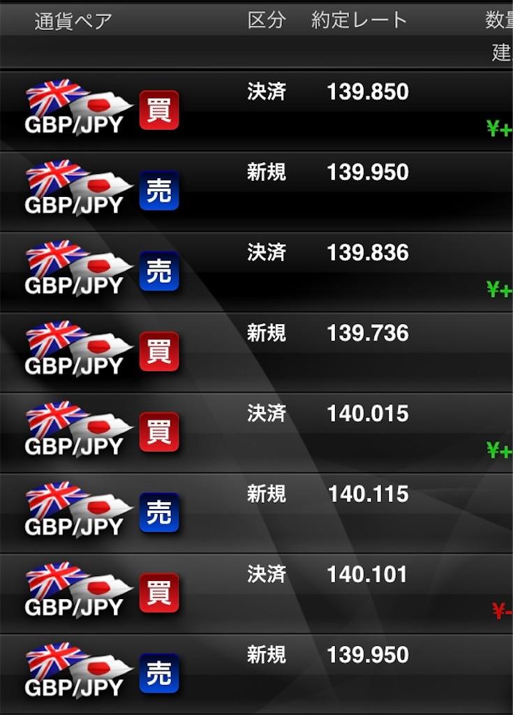 f:id:fx-jinsei:20201230034926j:plain