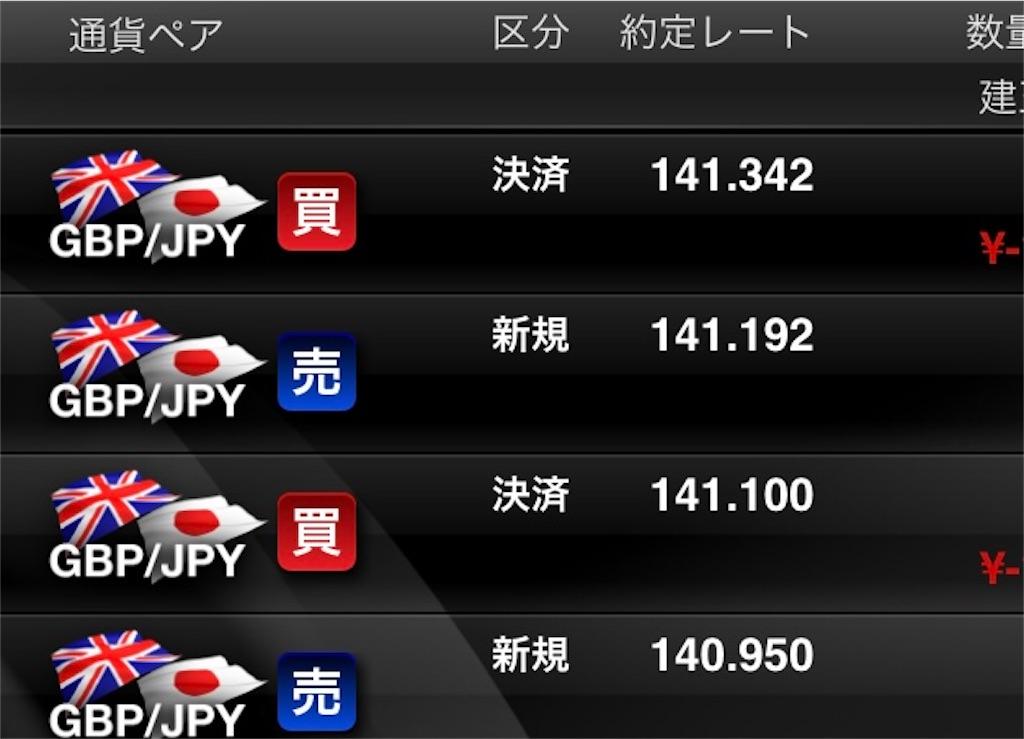 f:id:fx-jinsei:20210119120224j:plain